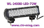 Car&Truck LED Headlight